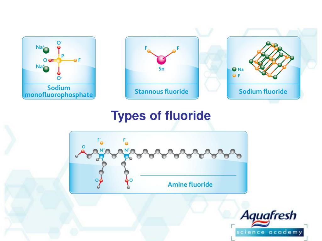 Types of fluoride