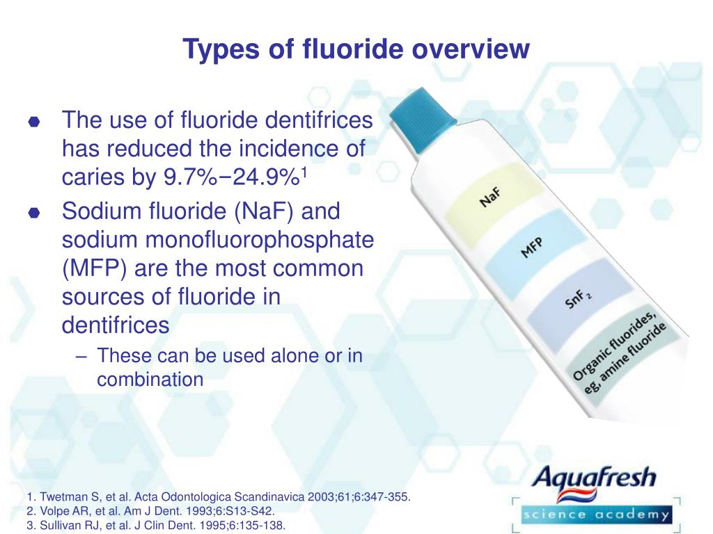 Types of fluoride overview