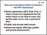 how are investment banks involved in non ipo issuances118