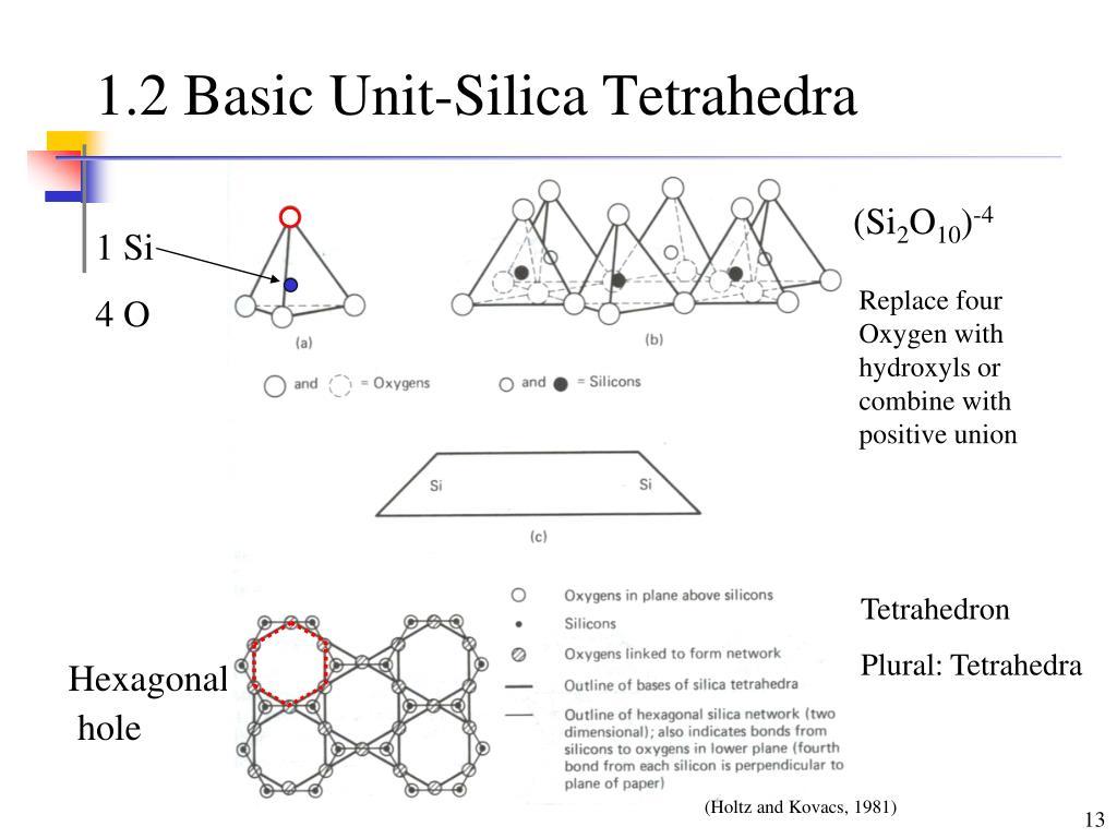 1.2 Basic Unit-Silica Tetrahedra