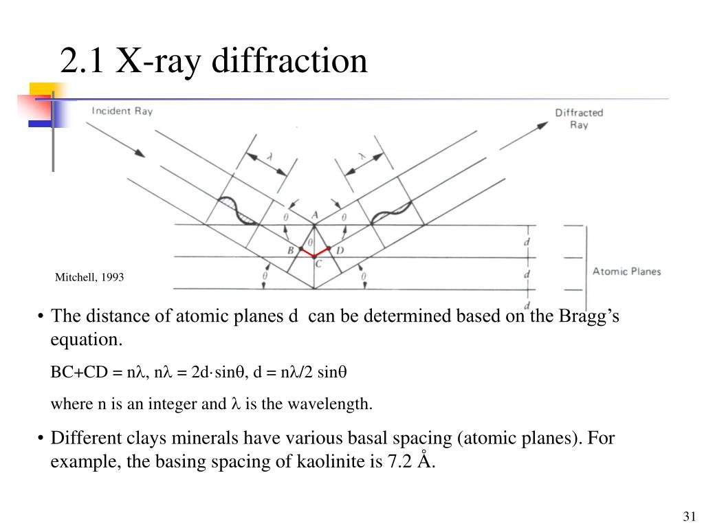 2.1 X-ray diffraction