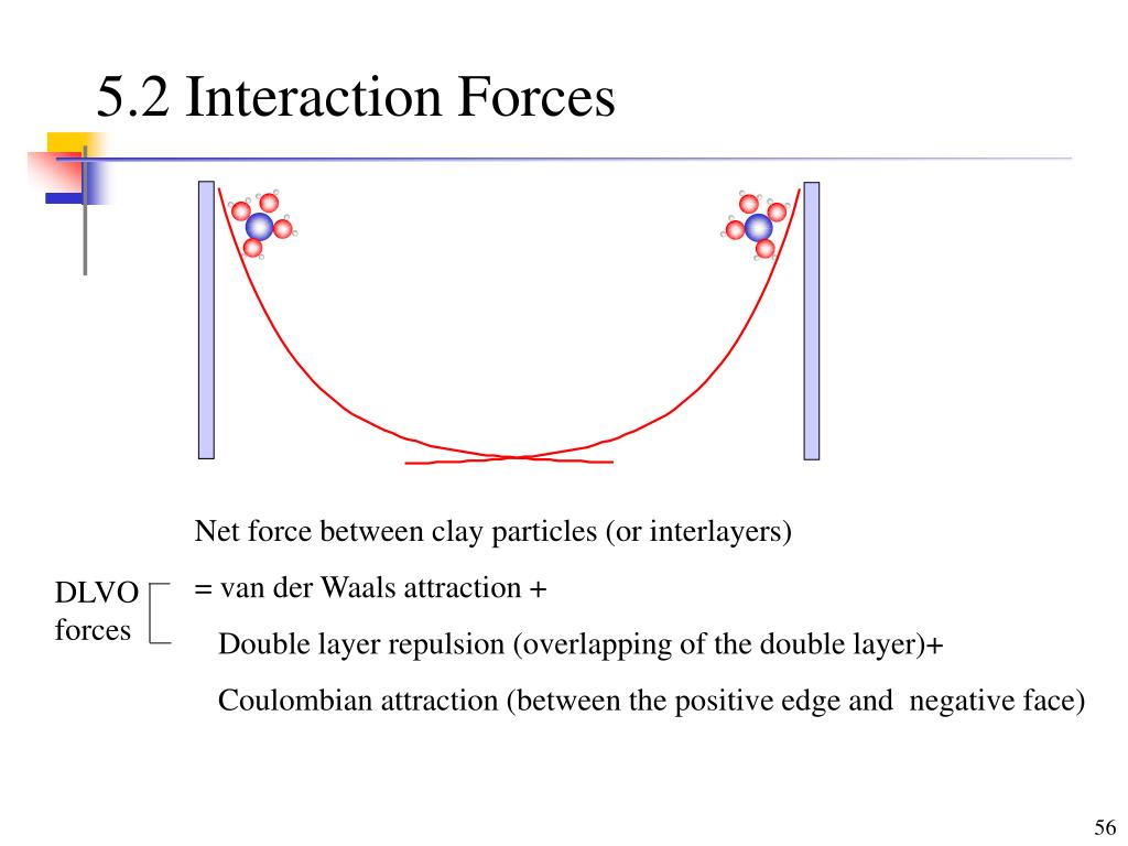 5.2 Interaction Forces