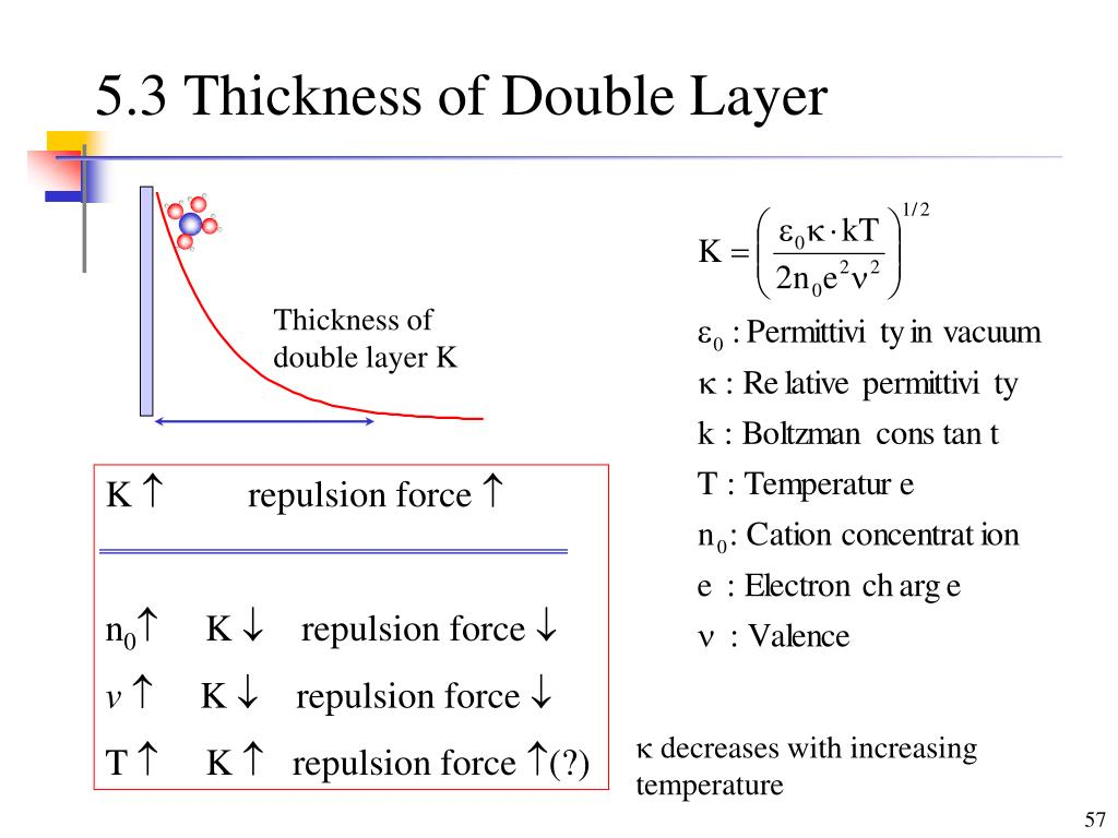 5.3 Thickness of Double Layer