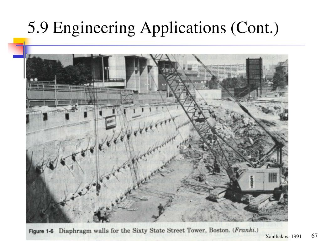 5.9 Engineering Applications (Cont.)