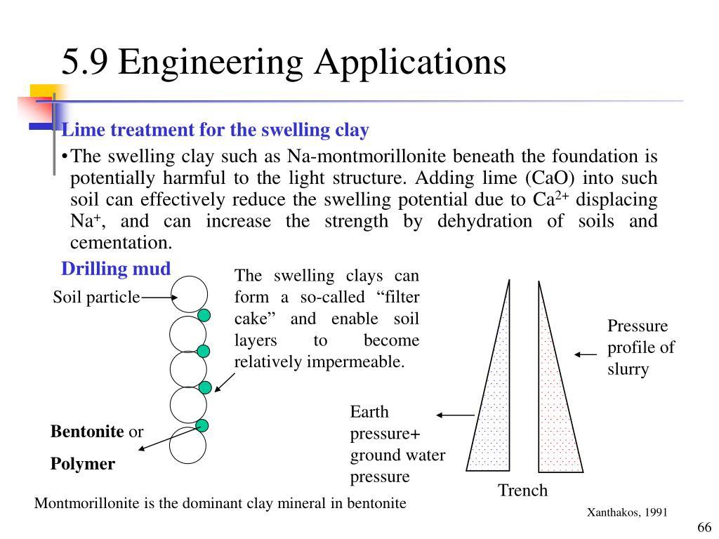 5.9 Engineering Applications