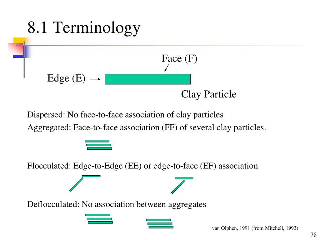 8.1 Terminology