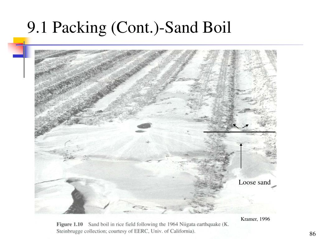 9.1 Packing (Cont.)-Sand Boil