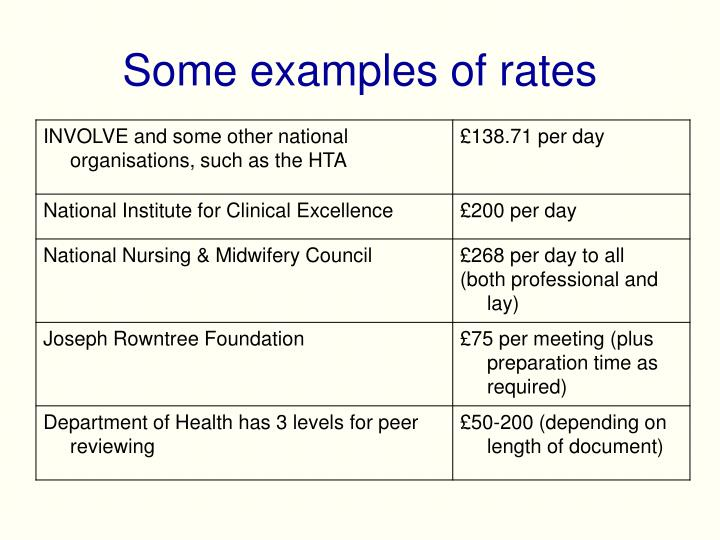 Some examples of rates