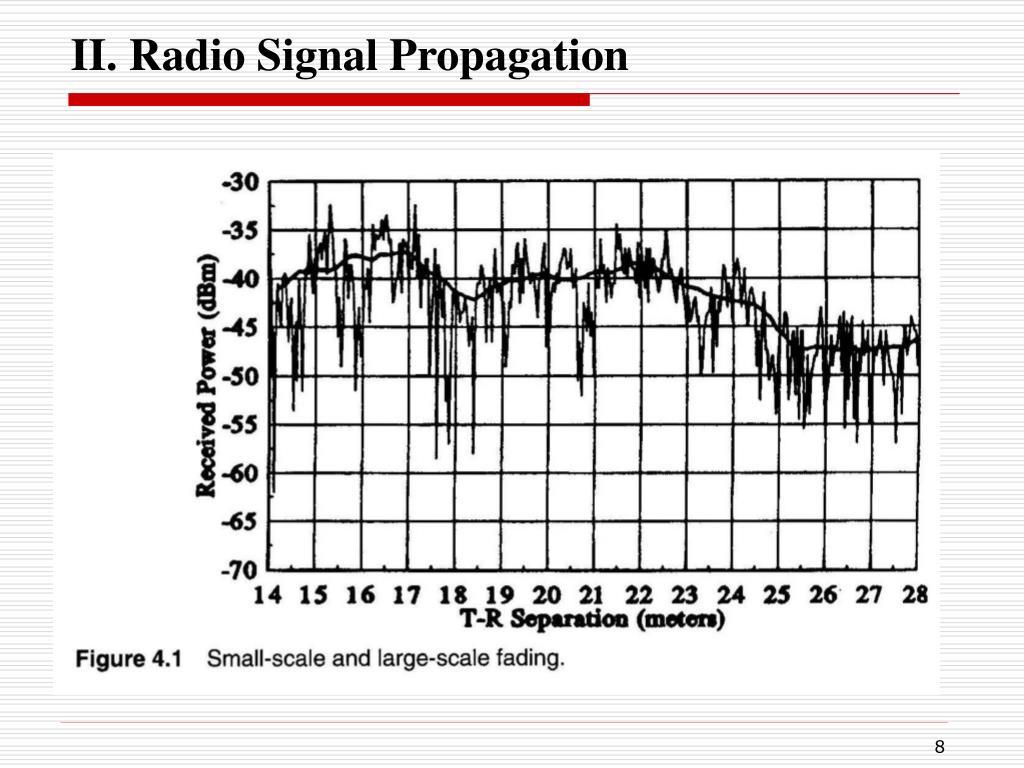 II. Radio Signal Propagation