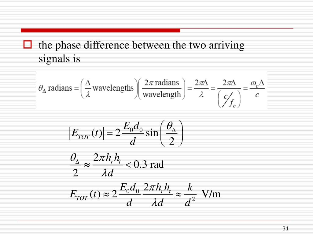 the phase difference between the two arriving signals is