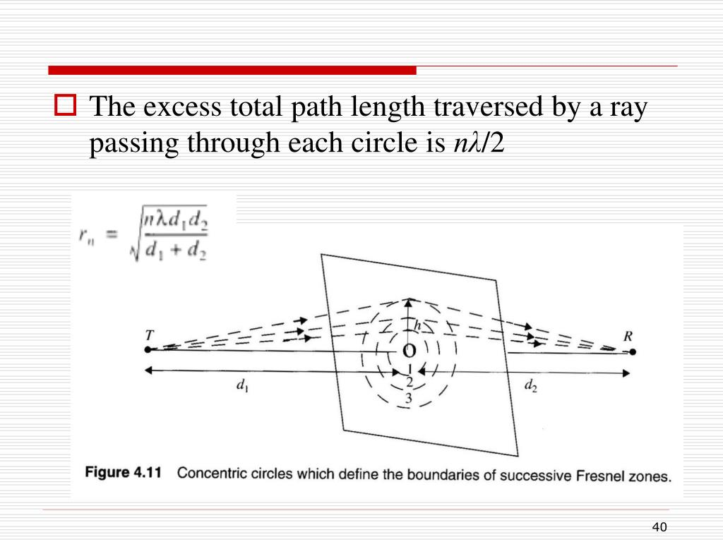 The excess total path length traversed by a ray passing through each circle is