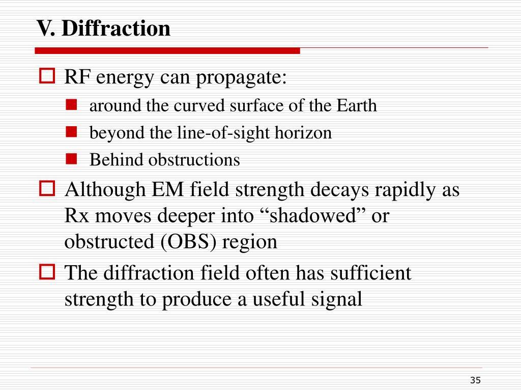 V. Diffraction