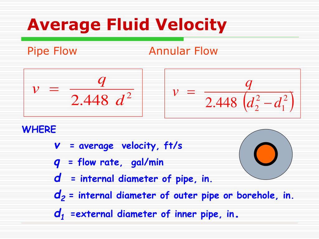 Average Fluid Velocity