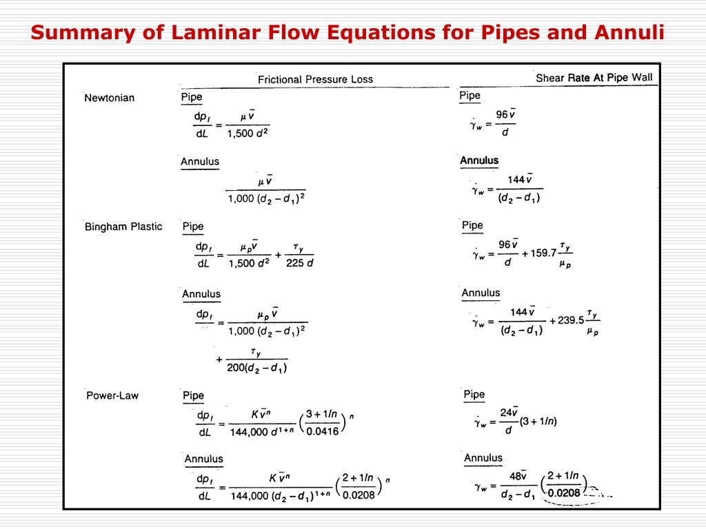 Summary of Laminar Flow Equations for Pipes and Annuli