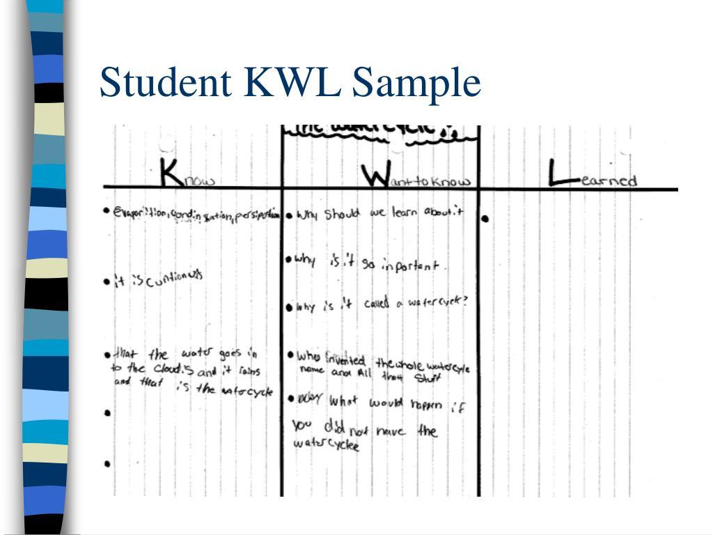 Student KWL Sample