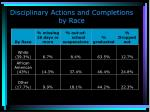 disciplinary actions and completions by race