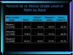 percent at or above grade level in math by race