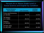 percent at or above grade level in social science and english by condition