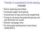 trends in successful fund raising include