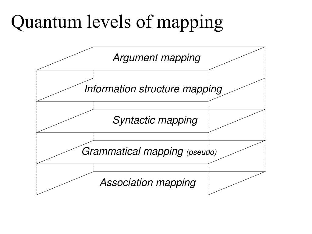 Quantum levels of mapping