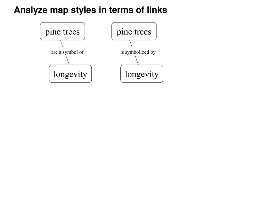 Analyze map styles in terms of links