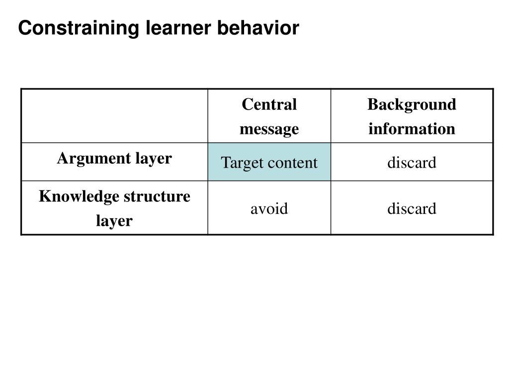 Constraining learner behavior