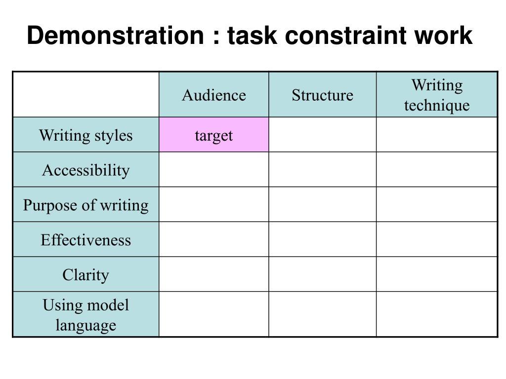 Demonstration : task constraint work