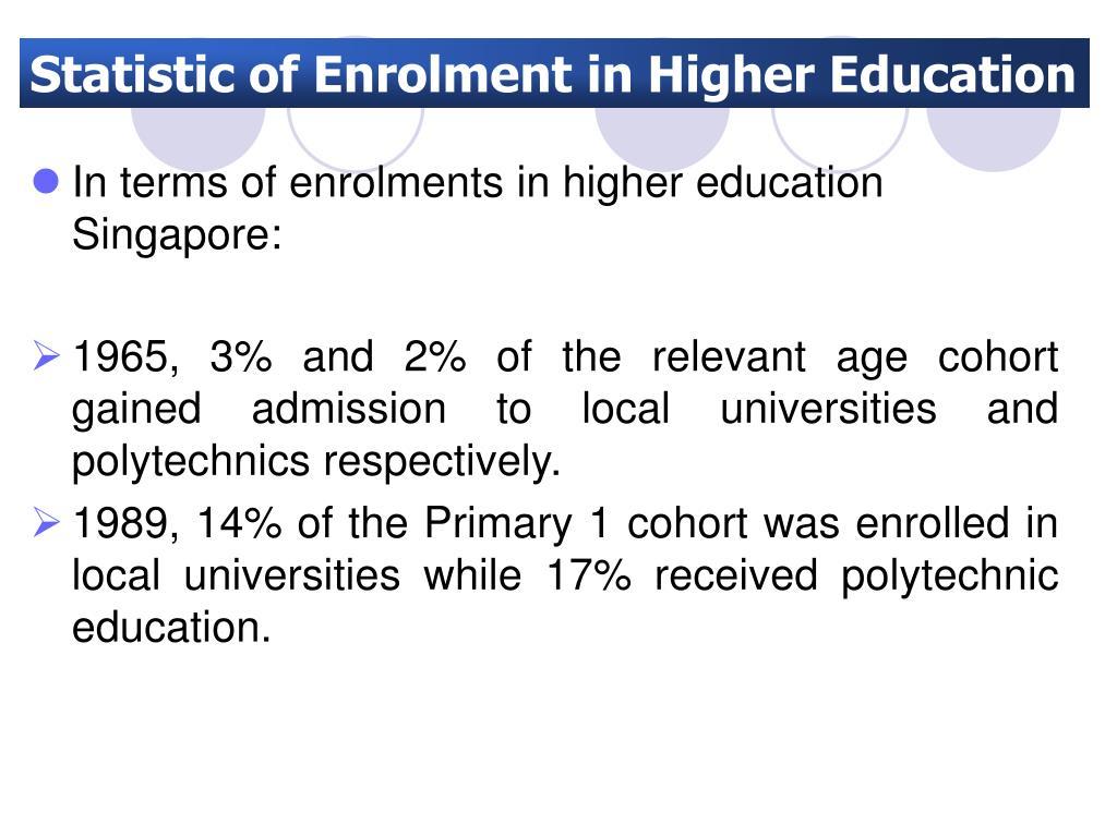 Statistic of Enrolment in Higher Education