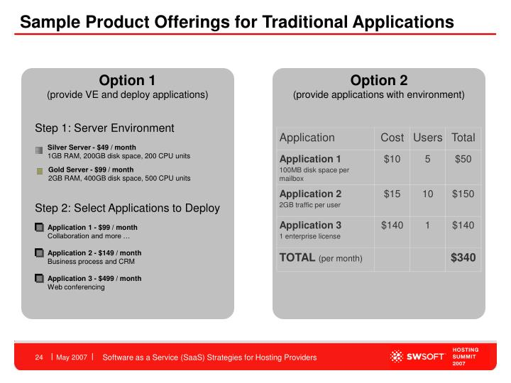 Sample Product Offerings for Traditional Applications
