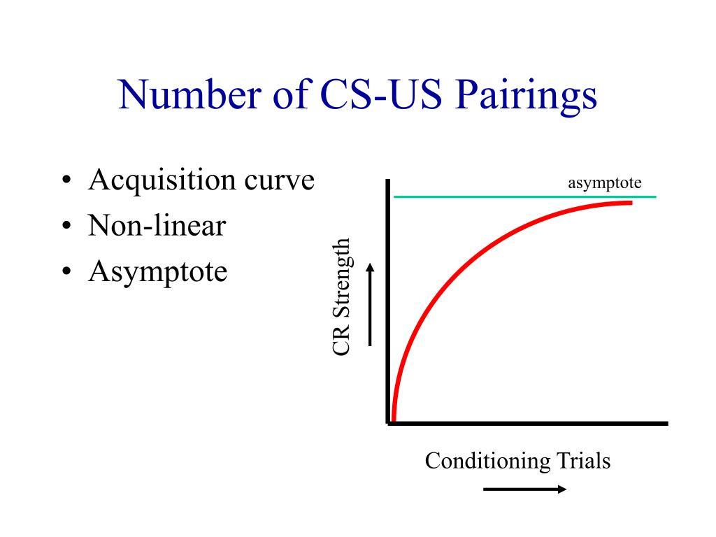 Number of CS-US Pairings