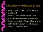 chronology of important events