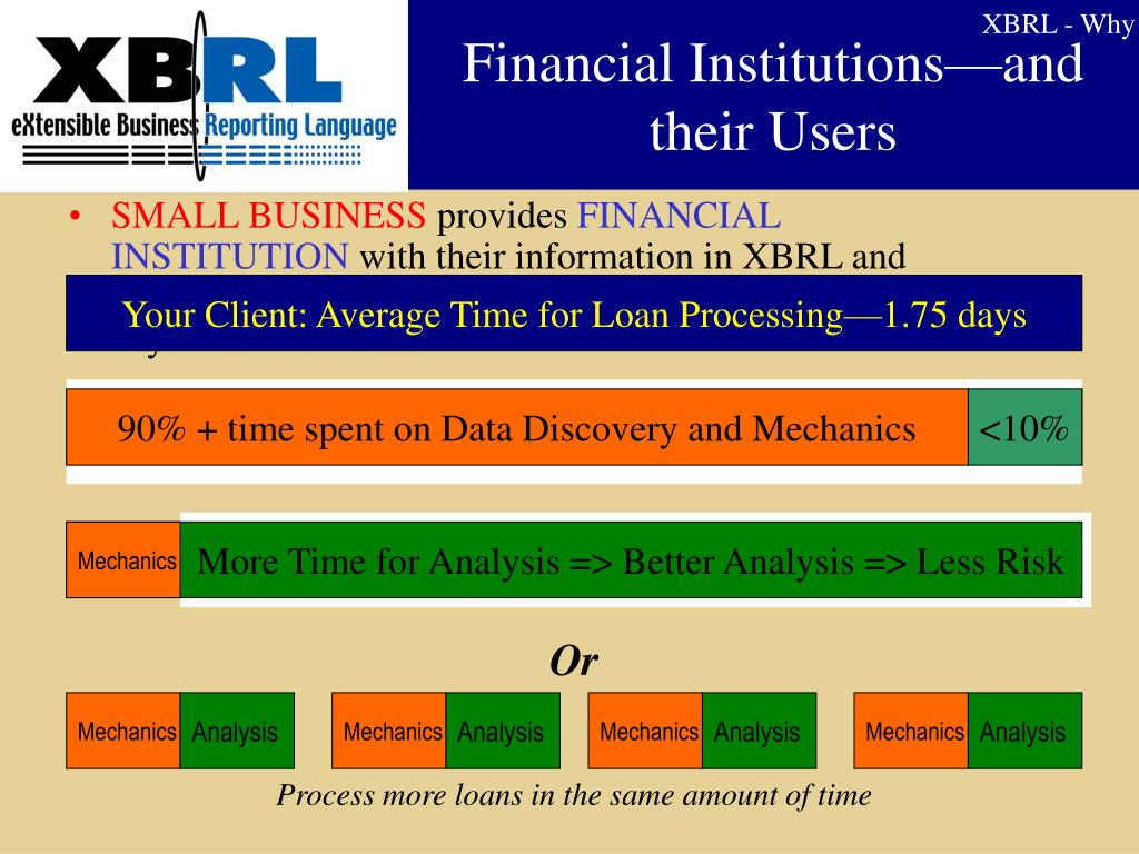 Financial Institutions—and their Users
