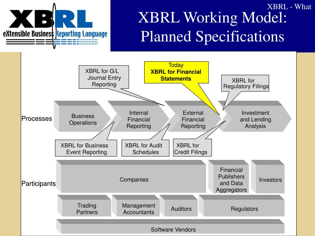 XBRL Working Model:  Planned Specifications