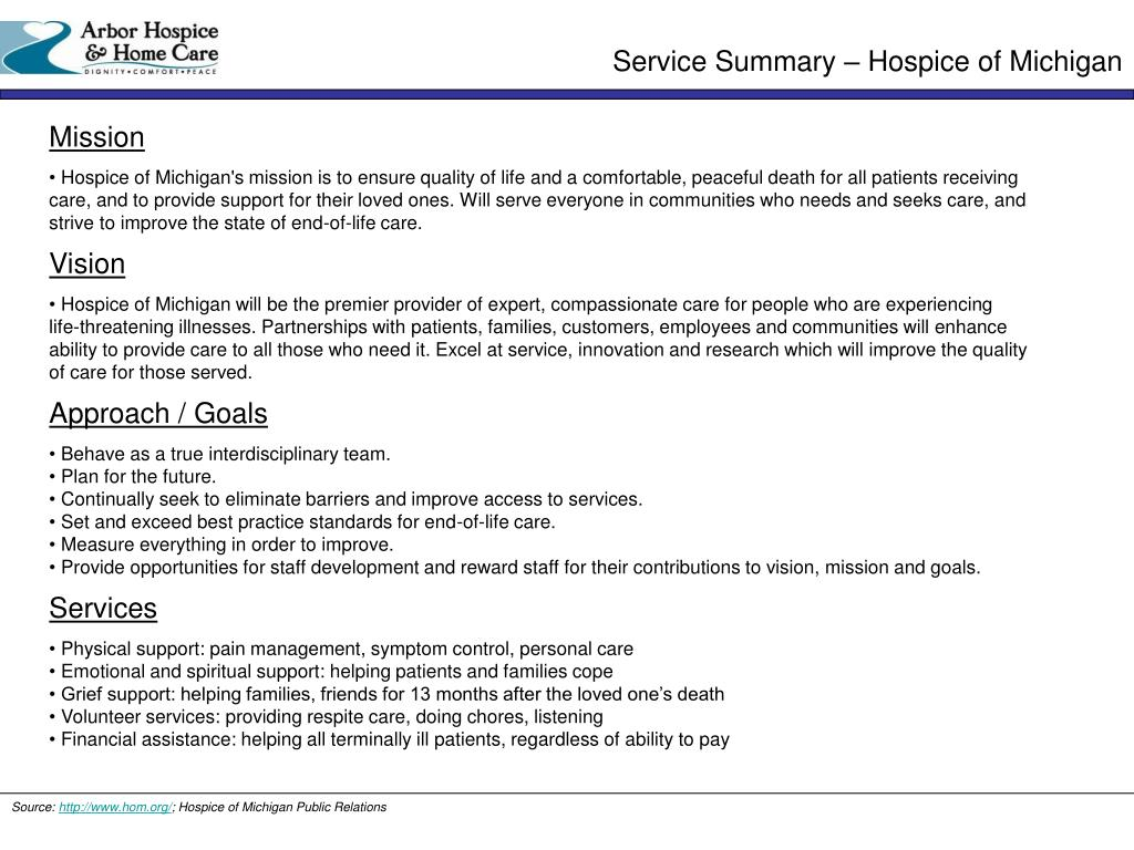 Service Summary – Hospice of Michigan