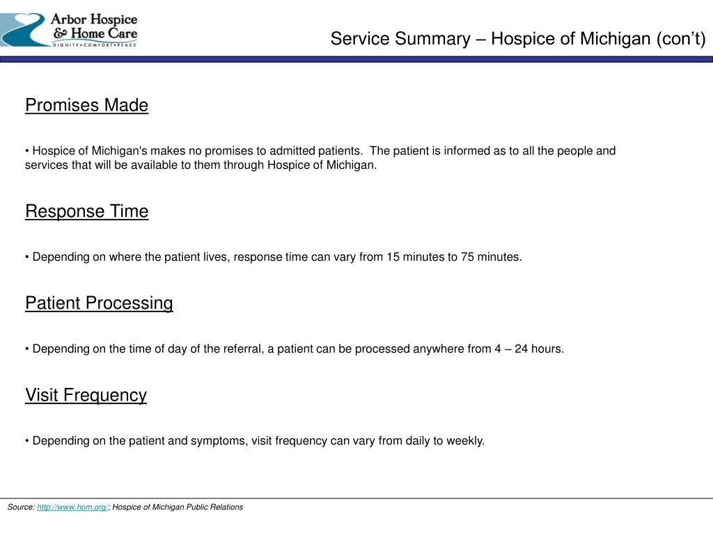 Service Summary – Hospice of Michigan (con't)