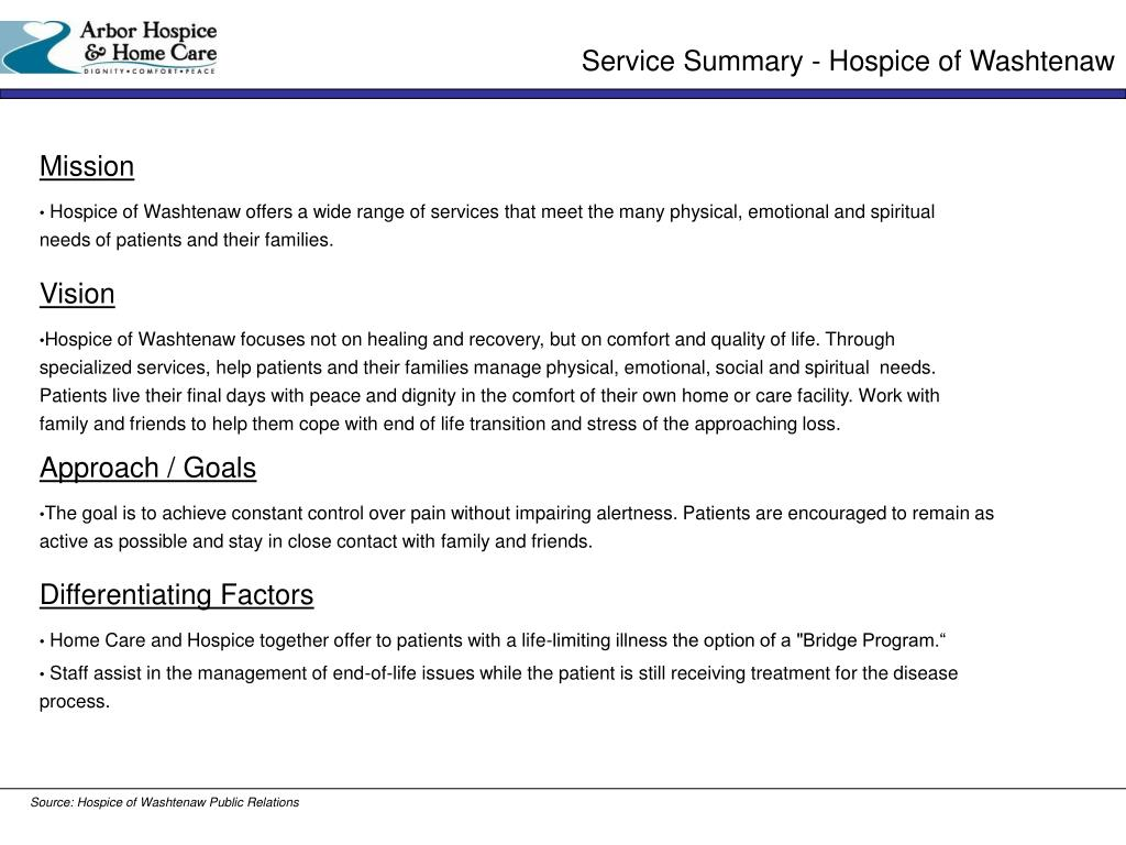 Service Summary - Hospice of Washtenaw