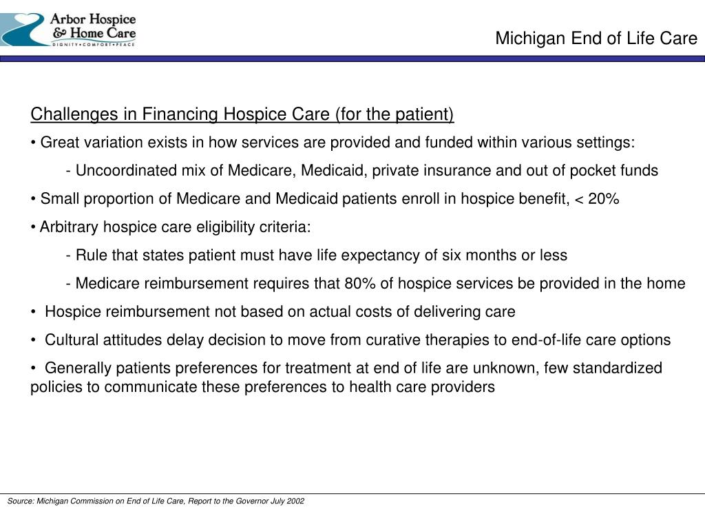 Michigan End of Life Care