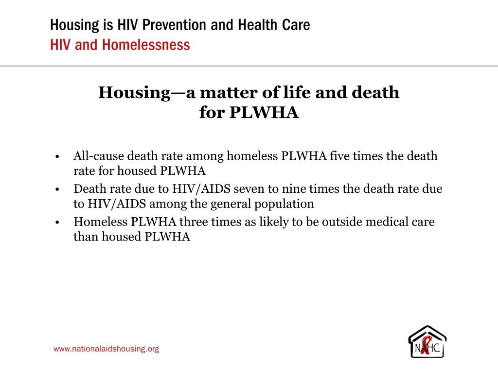 Housing—a matter of life and death