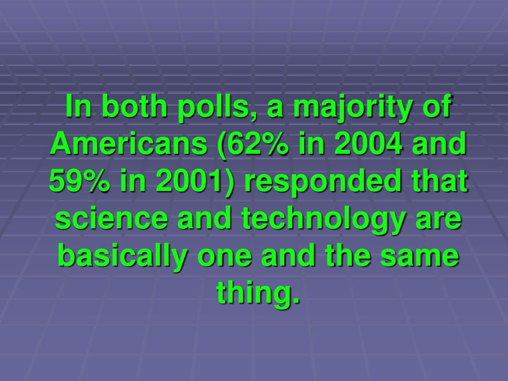 In both polls, a majority of Americans (62% in 2004 and 59% in 2001) responded that science and technology are basically one and the same thing.