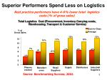superior performers spend less on logistics