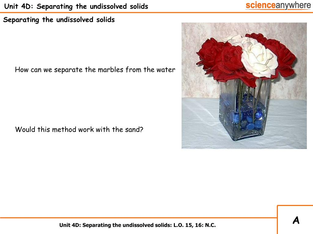 Unit 4D: Separating the undissolved solids
