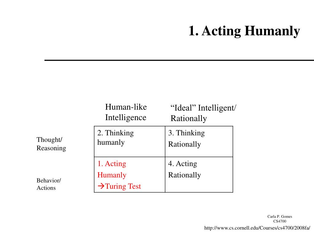 1. Acting Humanly
