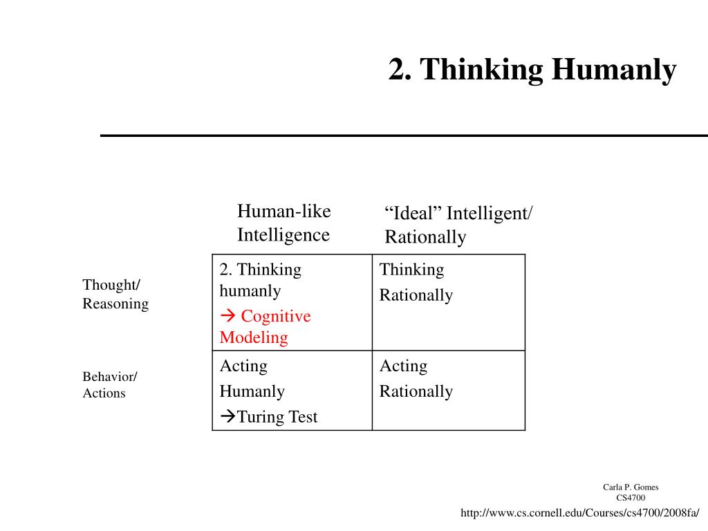 2. Thinking Humanly