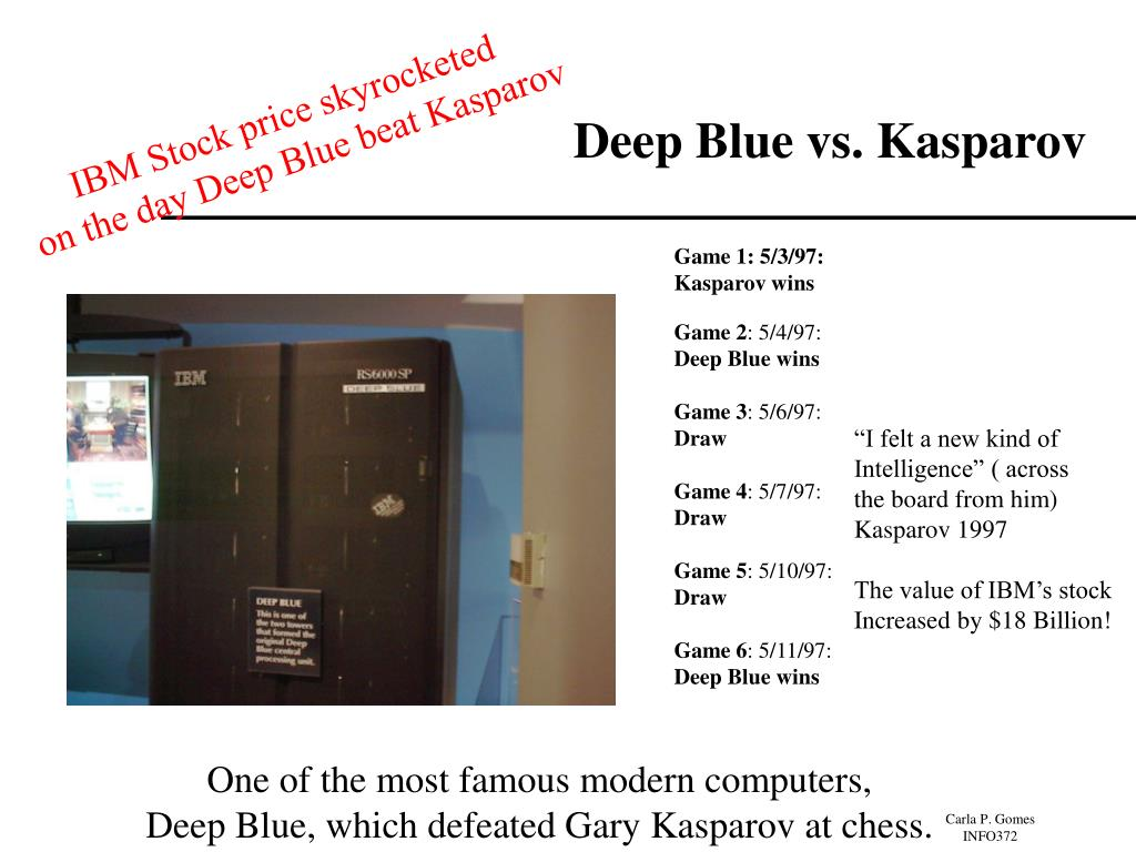 Deep Blue vs. Kasparov