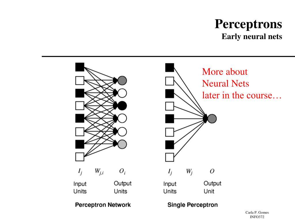 Perceptrons