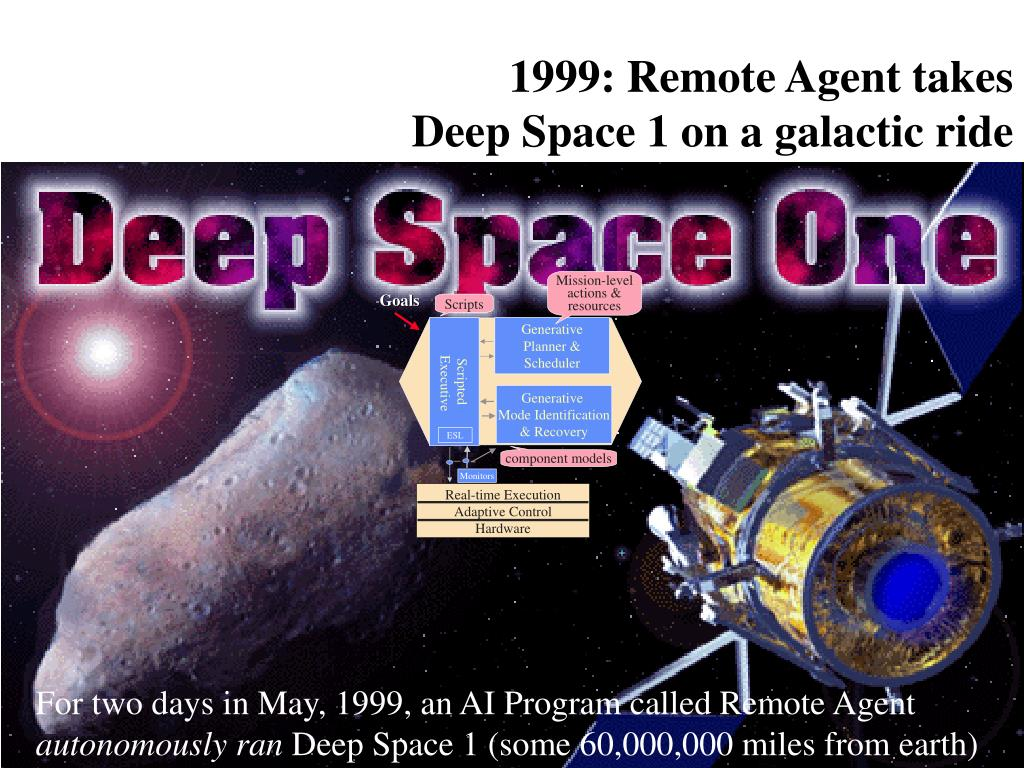 1999: Remote Agent takes