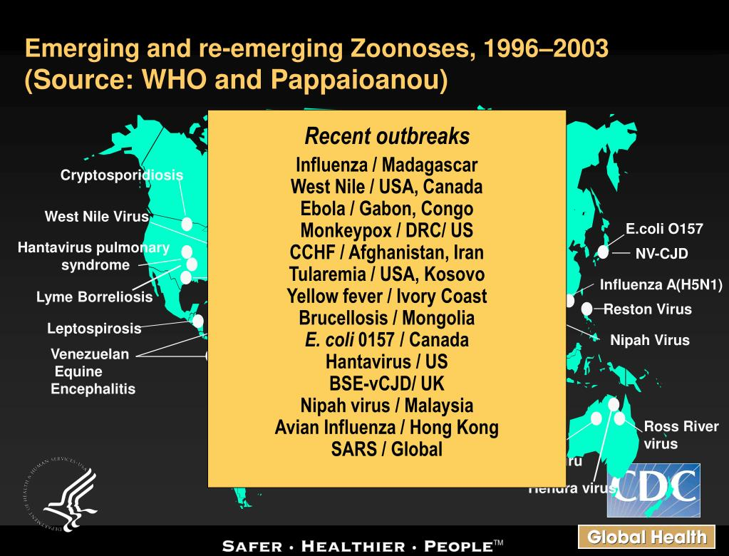 Emerging and re-emerging Zoonoses, 1996–2003