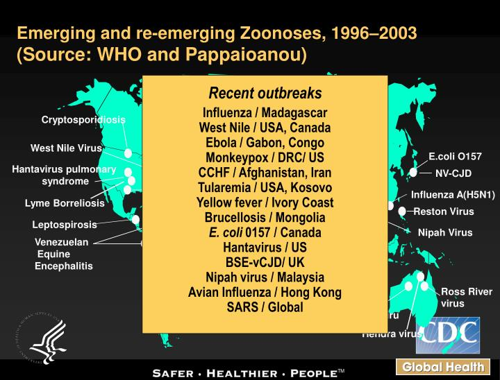 Emerging and re emerging zoonoses 1996 2003 source who and pappaioanou