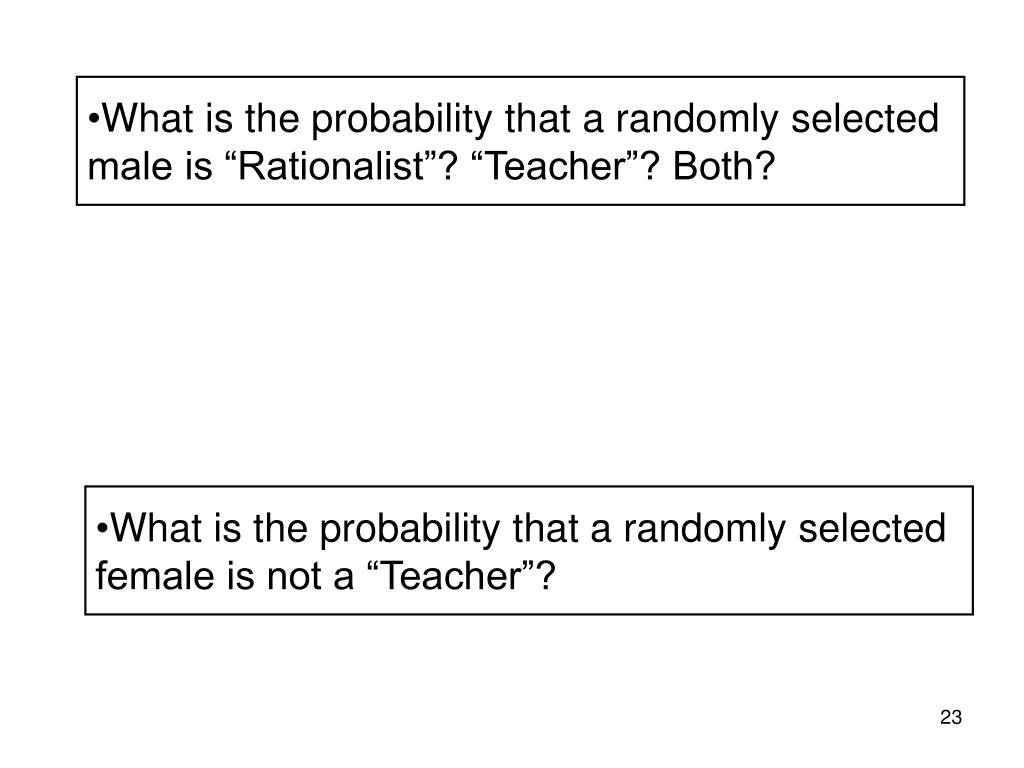 """What is the probability that a randomly selected male is """"Rationalist""""? """"Teacher""""? Both?"""