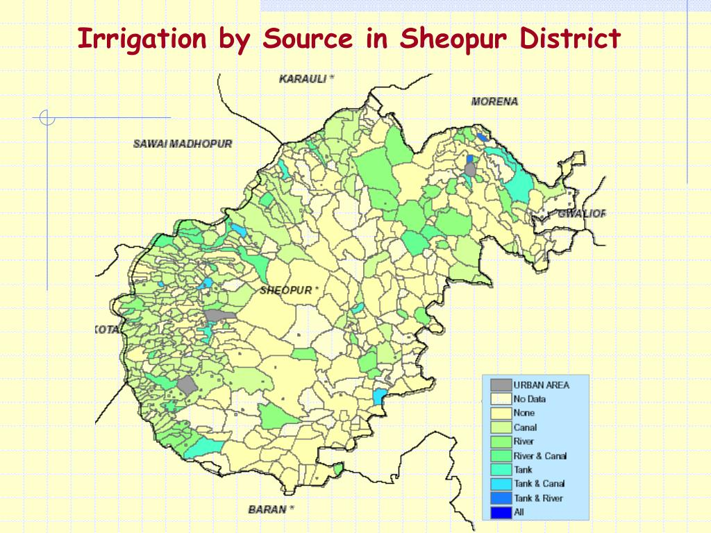 Irrigation by Source in Sheopur District